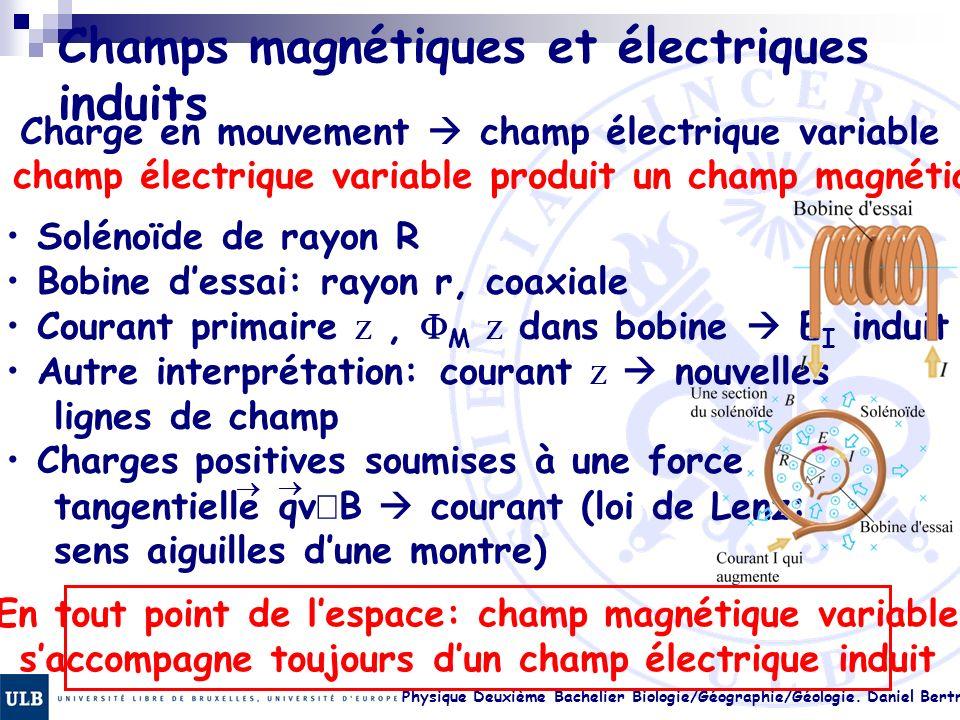 Physique Deuxième Bachelier Biologie/Géographie/Géologie. Daniel Bertrand 22.10 Champs magnétiques et électriques induits Charge en mouvement champ él