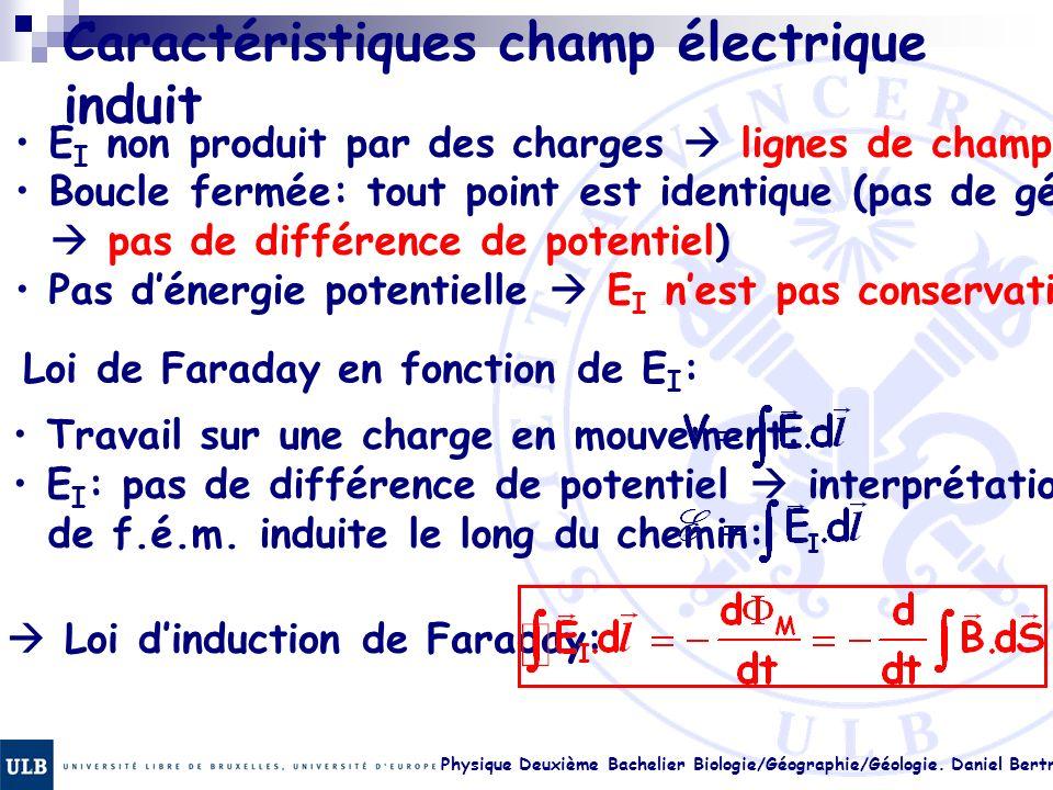 Physique Deuxième Bachelier Biologie/Géographie/Géologie. Daniel Bertrand 22.11 Caractéristiques champ électrique induit E I non produit par des charg