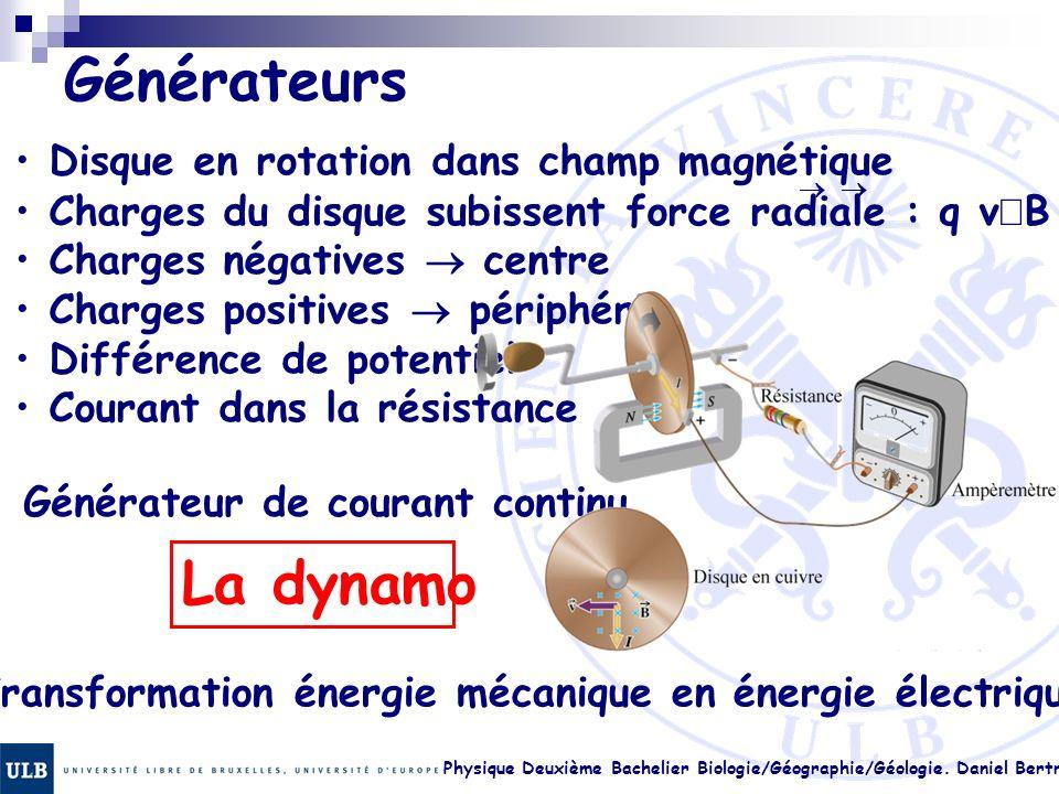 Physique Deuxième Bachelier Biologie/Géographie/Géologie. Daniel Bertrand 22.12 Générateurs Disque en rotation dans champ magnétique Charges du disque