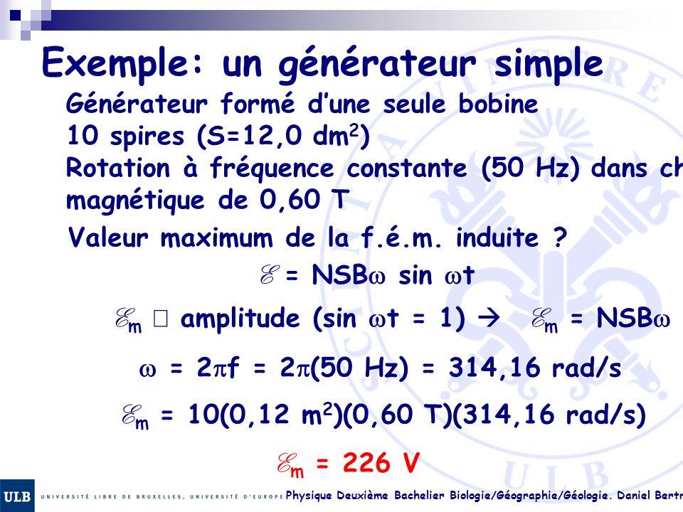 Physique Deuxième Bachelier Biologie/Géographie/Géologie. Daniel Bertrand 22.15 Exemple: un générateur simple Générateur formé dune seule bobine 10 sp