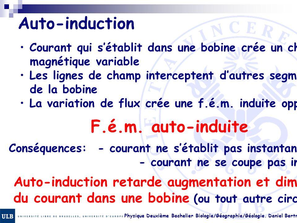 Physique Deuxième Bachelier Biologie/Géographie/Géologie. Daniel Bertrand 22.17 Auto-induction Courant qui sétablit dans une bobine crée un champ magn
