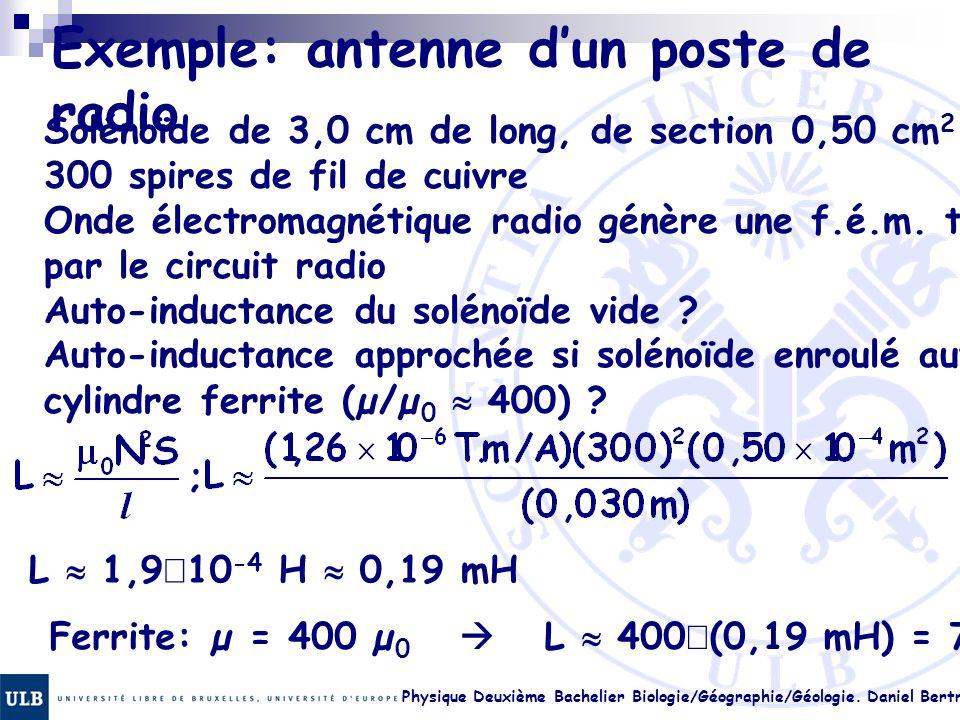 Physique Deuxième Bachelier Biologie/Géographie/Géologie. Daniel Bertrand 22.19 Exemple: antenne dun poste de radio Solénoïde de 3,0 cm de long, de se