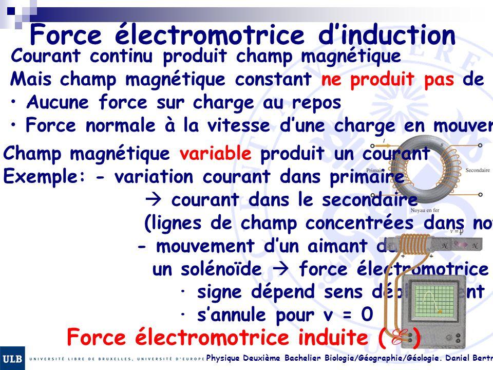 Physique Deuxième Bachelier Biologie/Géographie/Géologie. Daniel Bertrand 22.2 Force électromotrice dinduction Courant continu produit champ magnétiqu
