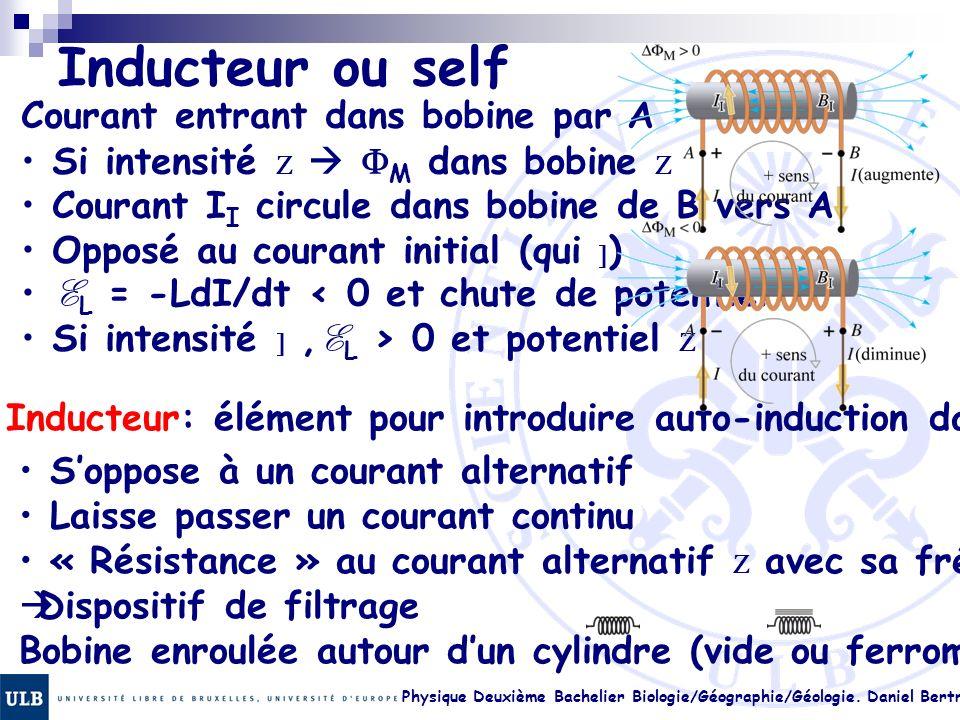 Physique Deuxième Bachelier Biologie/Géographie/Géologie. Daniel Bertrand 22.21 Inducteur ou self Courant entrant dans bobine par A Si intensité Z M d