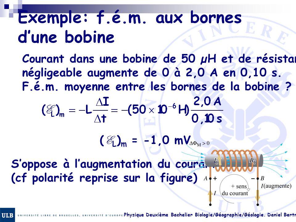 Physique Deuxième Bachelier Biologie/Géographie/Géologie. Daniel Bertrand 22.22 Exemple: f.é.m. aux bornes dune bobine Courant dans une bobine de 50 µ