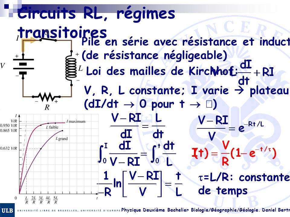 Physique Deuxième Bachelier Biologie/Géographie/Géologie. Daniel Bertrand 22.23 Circuits RL, régimes transitoires Pile en série avec résistance et ind