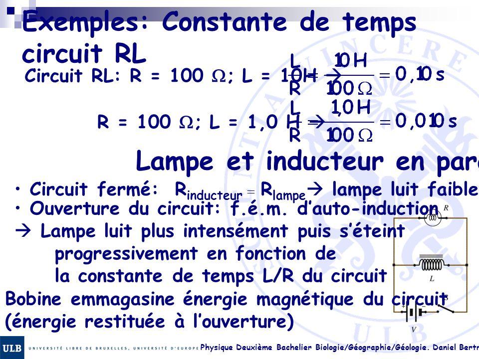 Physique Deuxième Bachelier Biologie/Géographie/Géologie. Daniel Bertrand 22.25 Exemples: Constante de temps circuit RL Circuit RL: R = 100 ; L = 10H