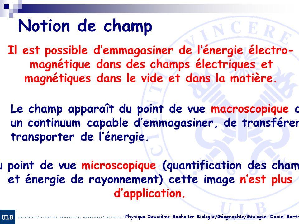 Physique Deuxième Bachelier Biologie/Géographie/Géologie. Daniel Bertrand 22.28 Notion de champ Il est possible demmagasiner de lénergie électro- magn