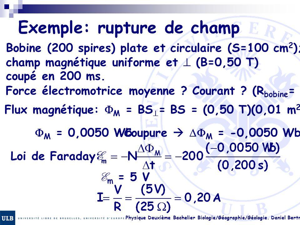Physique Deuxième Bachelier Biologie/Géographie/Géologie. Daniel Bertrand 22.4 Exemple: rupture de champ Bobine (200 spires) plate et circulaire (S=10