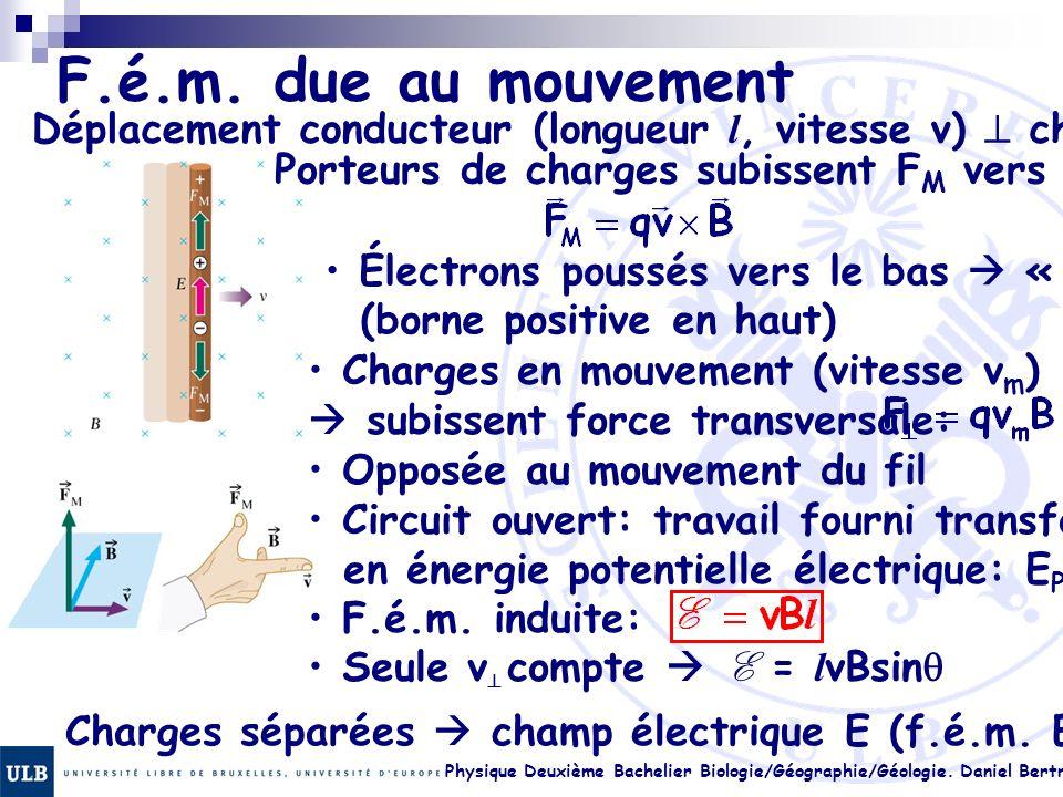 Physique Deuxième Bachelier Biologie/Géographie/Géologie. Daniel Bertrand 22.7 F.é.m. due au mouvement Déplacement conducteur (longueur l, vitesse v)