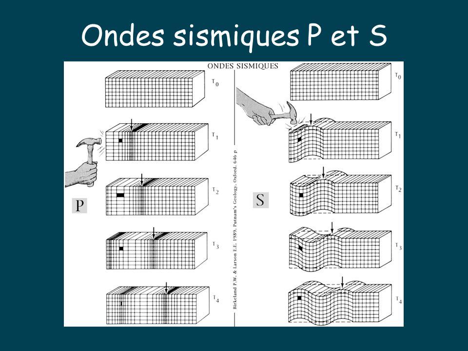 Ondes sismiques P et S