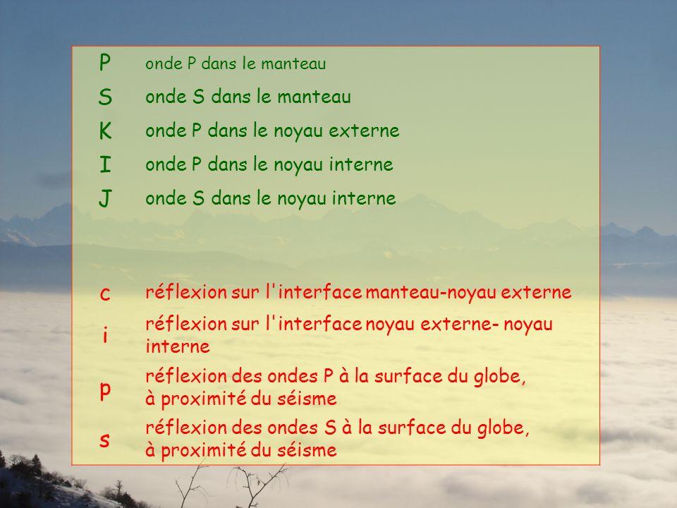P onde P dans le manteau S onde S dans le manteau K onde P dans le noyau externe I onde P dans le noyau interne J onde S dans le noyau interne c réflexion sur l interface manteau-noyau externe i réflexion sur l interface noyau externe- noyau interne p réflexion des ondes P à la surface du globe, à proximité du séisme s réflexion des ondes S à la surface du globe, à proximité du séisme
