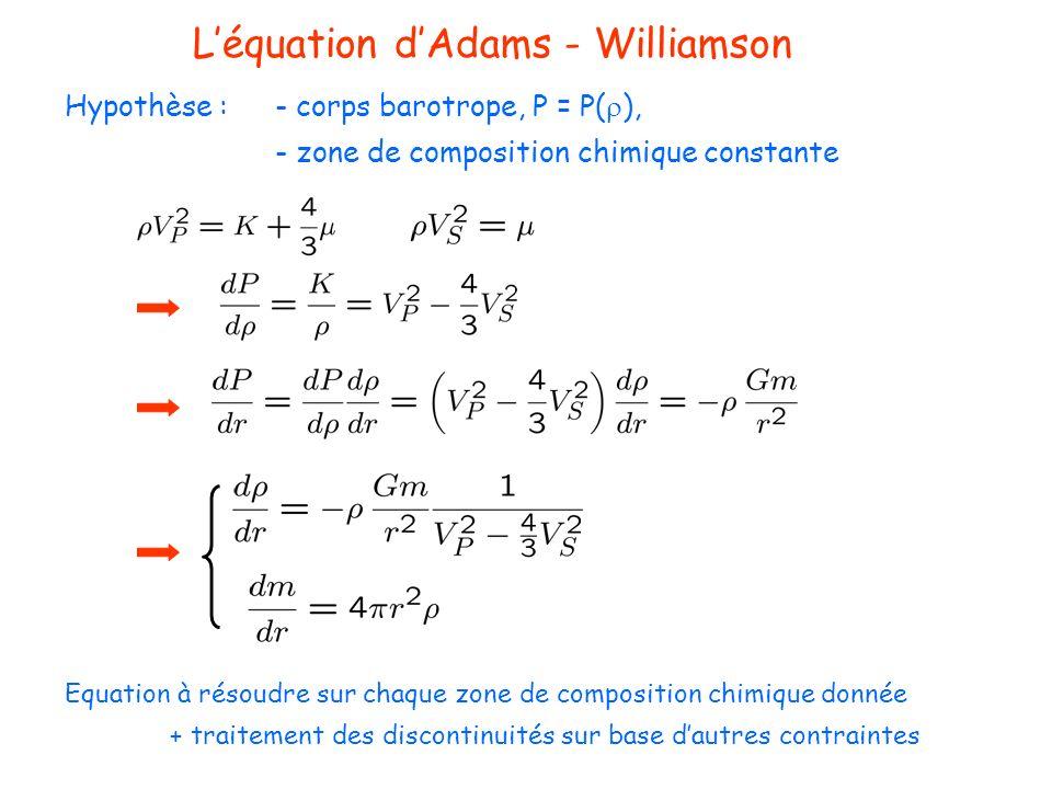 V km/s Profondeur km Léquation dAdams - Williamson Hypothèse : - corps barotrope, P = P( ), - zone de composition chimique constante Equation à résoudre sur chaque zone de composition chimique donnée + traitement des discontinuités sur base dautres contraintes