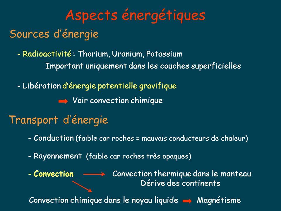 Aspects énergétiques Sources dénergie - Radioactivité : Thorium, Uranium, Potassium Important uniquement dans les couches superficielles - Libération dénergie potentielle gravifique Important gradient de température dans la croute Voir convection chimique Transport dénergie - Conduction (faible car roches = mauvais conducteurs de chaleur) - Rayonnement (faible car roches très opaques) - ConvectionConvection thermique dans le manteau Dérive des continents Convection chimique dans le noyau liquideMagnétisme
