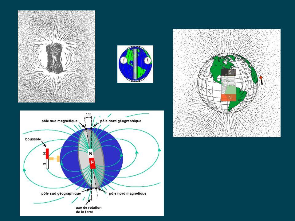 Le champ magnétique de la Terre