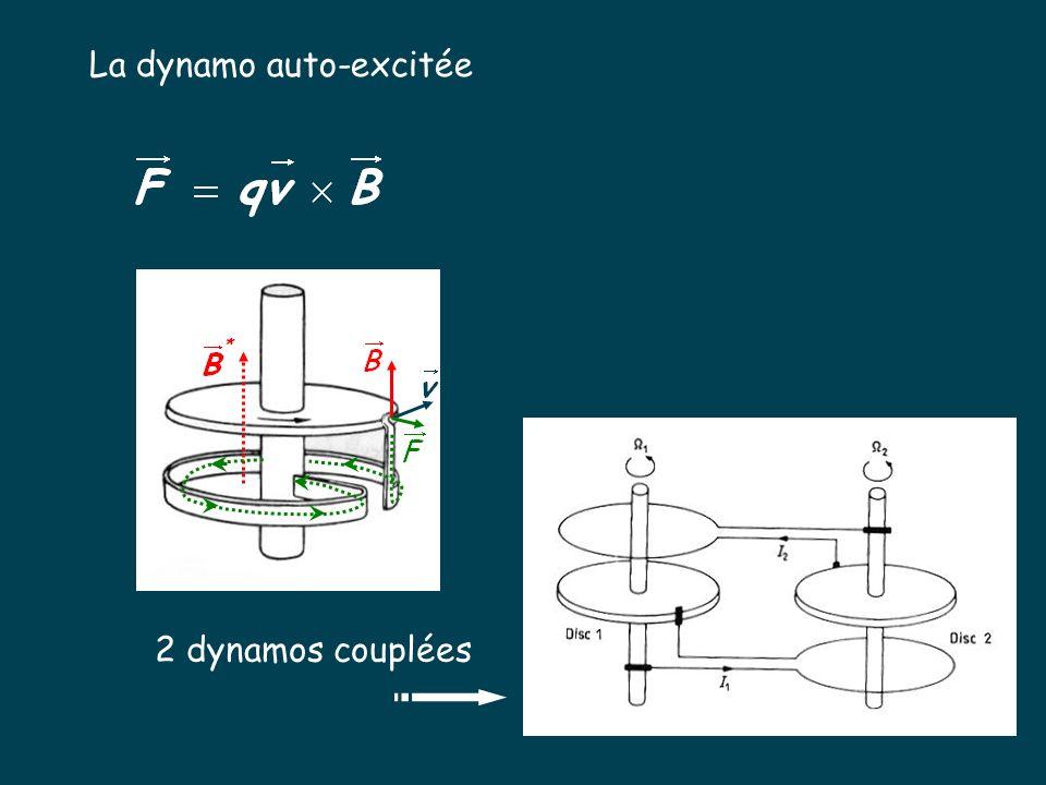 La dynamo auto-excitée 2 dynamos couplées