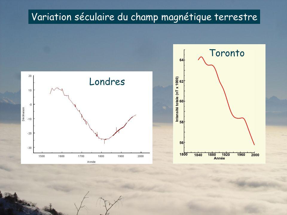Londres Toronto Variation séculaire du champ magnétique terrestre