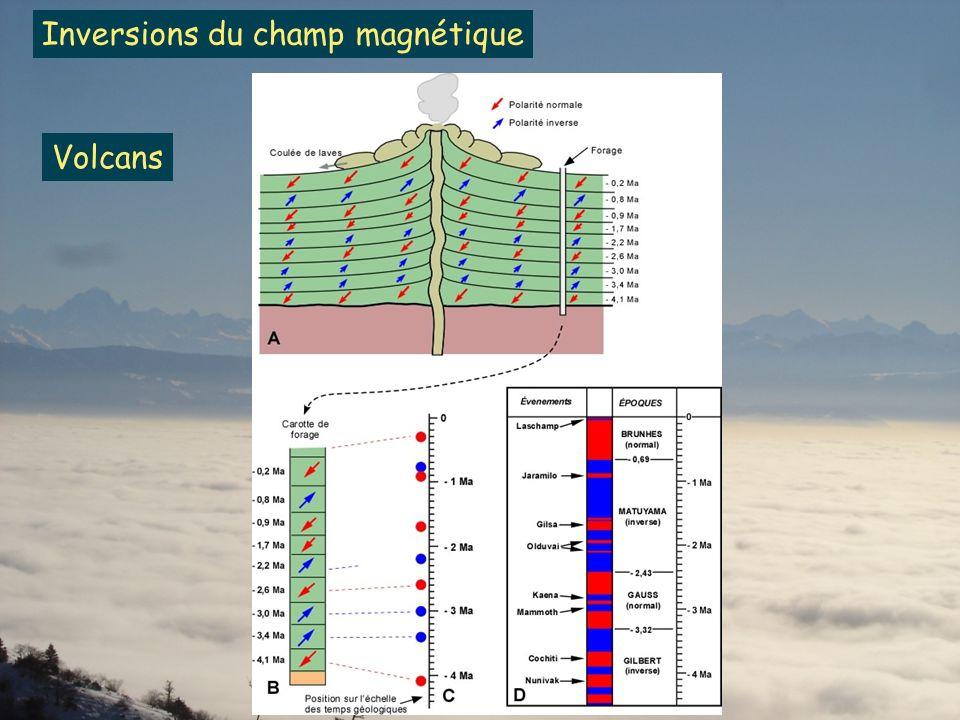 Volcans Inversions du champ magnétique