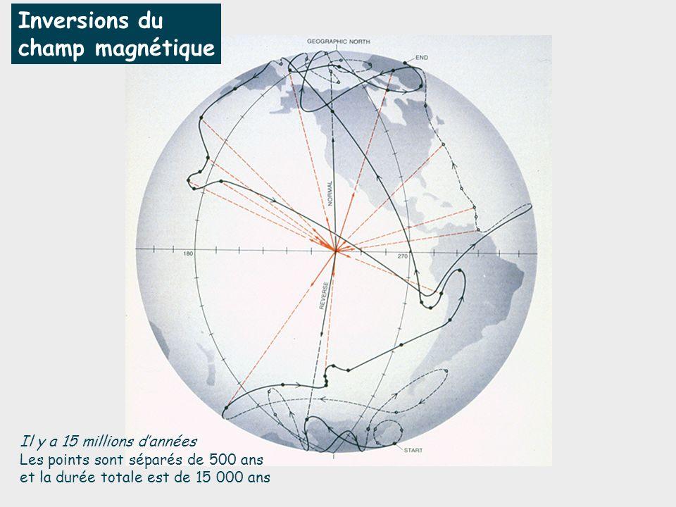 Inversions du champ magnétique Il y a 15 millions dannées Les points sont séparés de 500 ans et la durée totale est de 15 000 ans