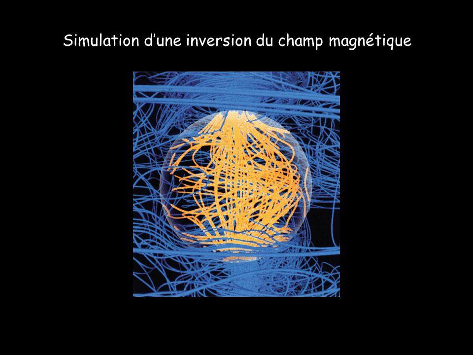 Simulation dune inversion du champ magnétique Un matériau ferromagnétique saimante sous laction dun champ magnétique et garde son aimantation après la disparition du champ.
