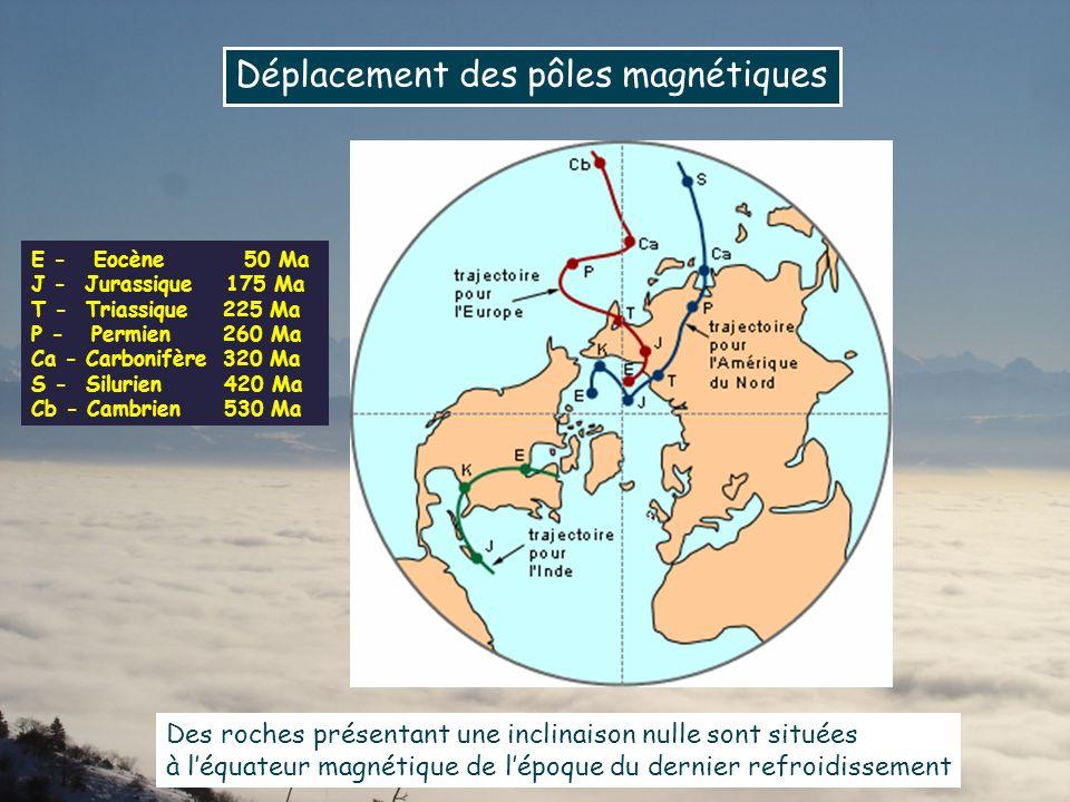 Déplacement des pôles magnétiques Des roches présentant une inclinaison nulle sont situées à léquateur magnétique de lépoque du dernier refroidissement E - Eocène 50 Ma J - Jurassique 175 Ma T - Triassique 225 Ma P - Permien 260 Ma Ca - Carbonifère 320 Ma S - Silurien 420 Ma Cb - Cambrien 530 Ma