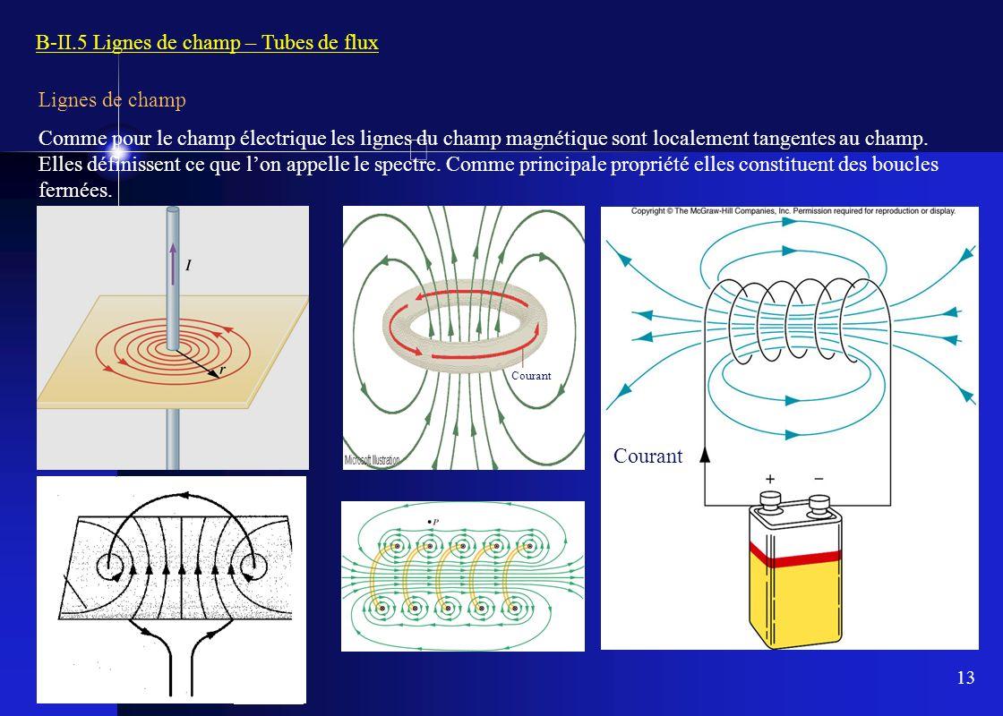 13 B-II.5 Lignes de champ – Tubes de flux Lignes de champ Comme pour le champ électrique les lignes du champ magnétique sont localement tangentes au c