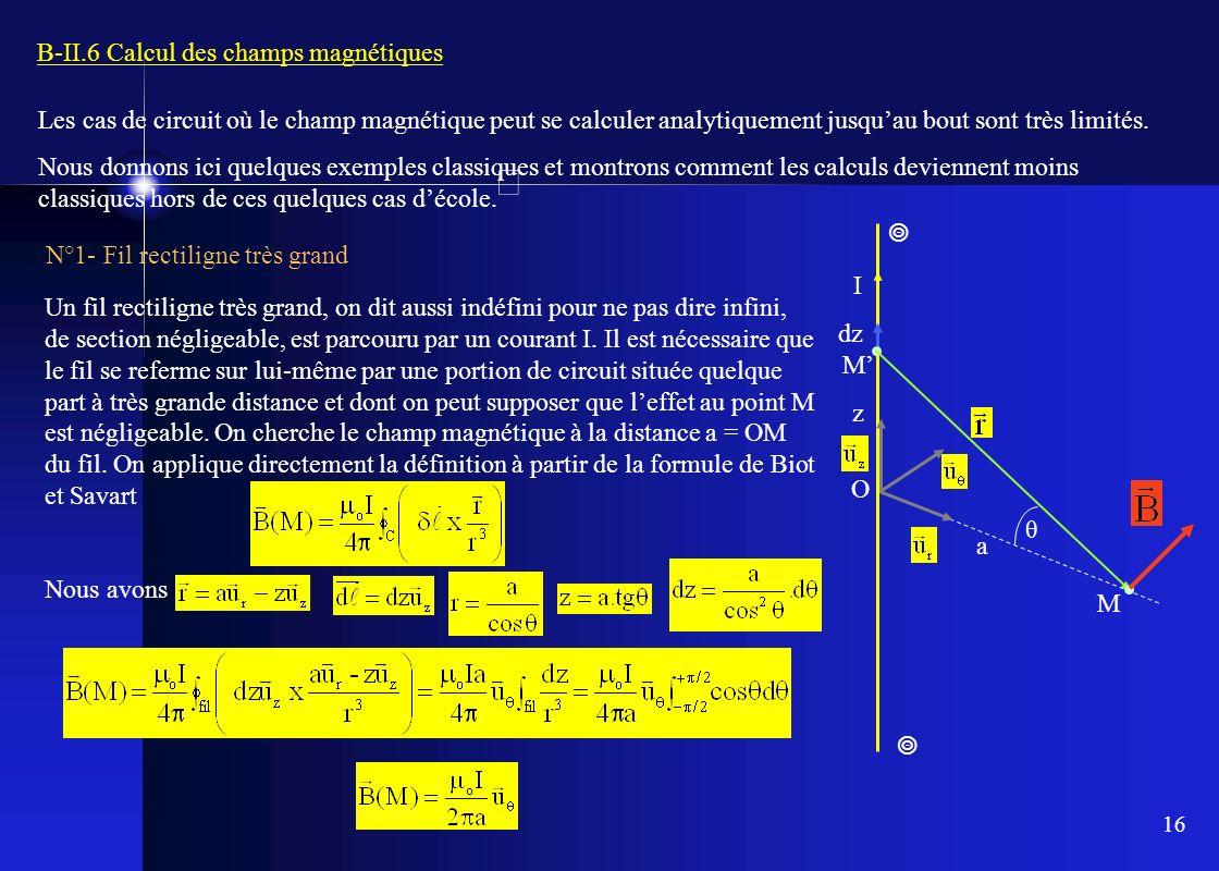 16 B-II.6 Calcul des champs magnétiques Les cas de circuit où le champ magnétique peut se calculer analytiquement jusquau bout sont très limités. Nous