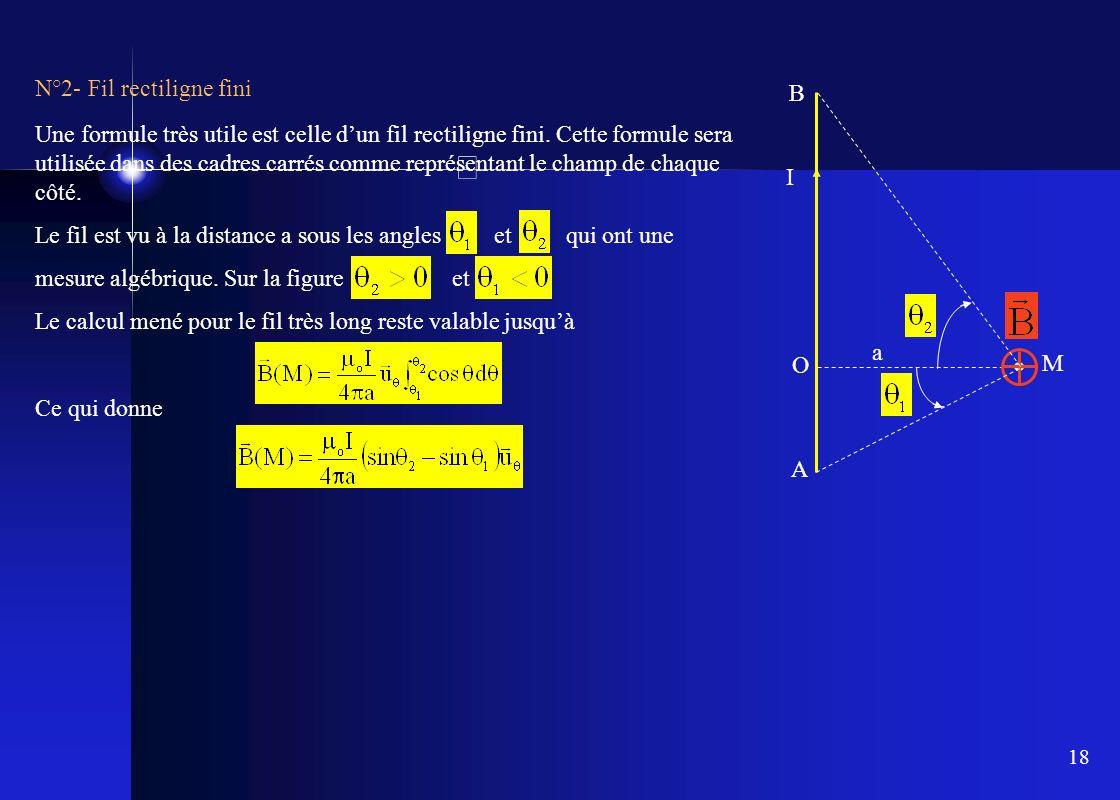 18 Une formule très utile est celle dun fil rectiligne fini. Cette formule sera utilisée dans des cadres carrés comme représentant le champ de chaque