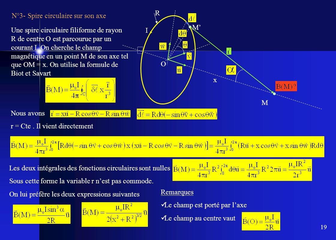 19 N°3- Spire circulaire sur son axe Une spire circulaire filiforme de rayon R de centre O est parcourue par un courant I. On cherche le champ magnéti