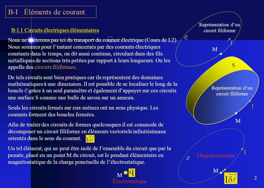 2 B-I Éléments de courant B-I.1 Circuits électriques élémentaires Nous ne traiterons pas ici du transport du courant électrique (Cours de L2). Nous so
