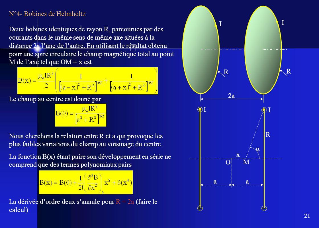 21 N°4- Bobines de Helmholtz I I 2a R R O M α x R I I aa Deux bobines identiques de rayon R, parcourues par des courants dans le même sens de même axe