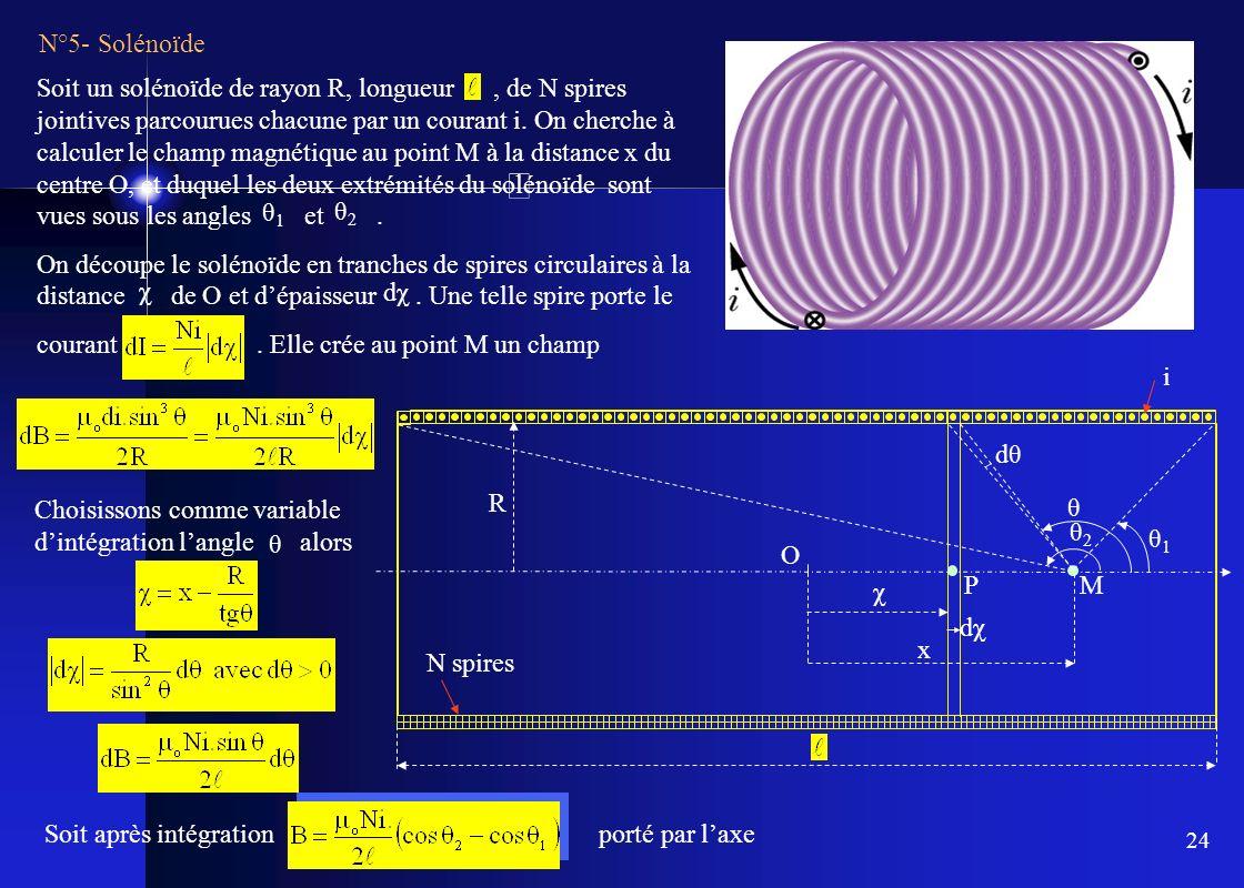 24 N°5- Solénoïde Soit un solénoïde de rayon R, longueur, de N spires jointives parcourues chacune par un courant i. On cherche à calculer le champ ma