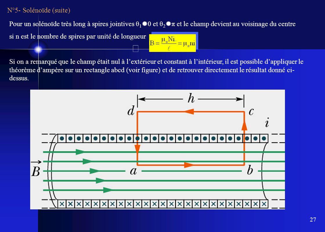 27 N°5- Solénoïde (suite) Pour un solénoïde très long à spires jointives θ 1 0 et θ 2 π et le champ devient au voisinage du centre si n est le nombre