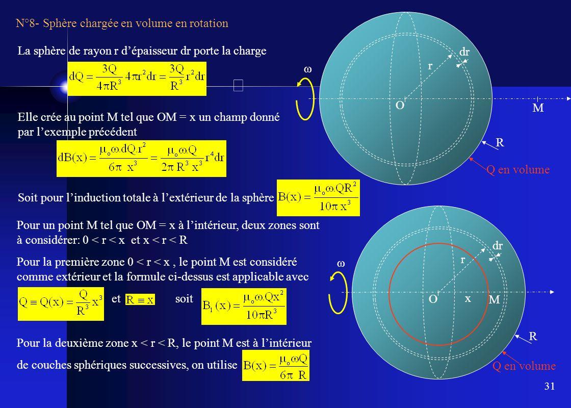 31 N°8- Sphère chargée en volume en rotation O M R Q en volume ω r dr La sphère de rayon r dépaisseur dr porte la charge Elle crée au point M tel que