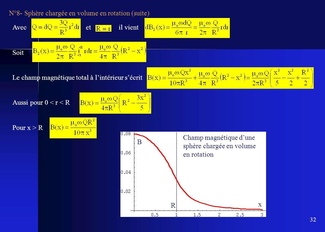 32 N°8- Sphère chargée en volume en rotation (suite) Avec et il vient Soit Le champ magnétique total à lintérieur sécrit Aussi pour 0 < r < R Pour x >