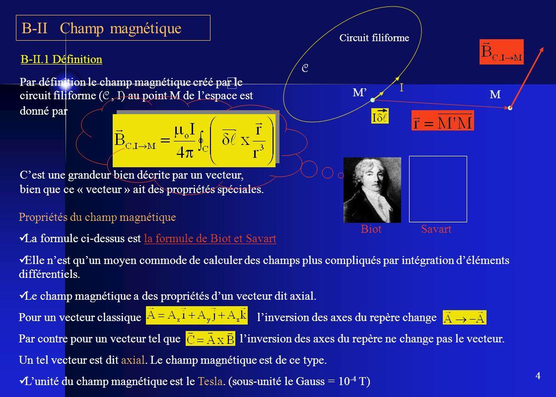 4 B-II Champ magnétique B-II.1 Définition Par définition le champ magnétique créé par le circuit filiforme ( C, I) au point M de lespace est donné par
