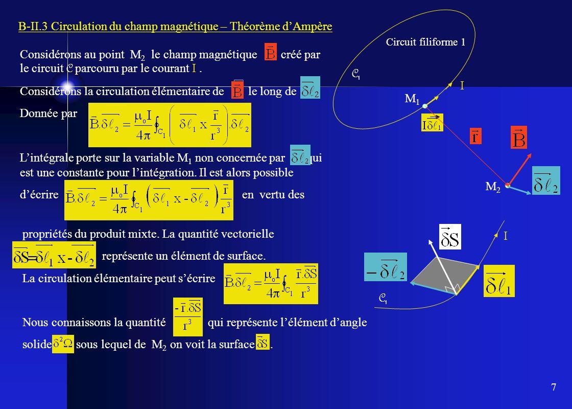7 B-II.3 Circulation du champ magnétique – Théorème dAmpère M1M1 Circuit filiforme 1 C1C1 M2M2 Considérons au point M 2 le champ magnétique créé par l