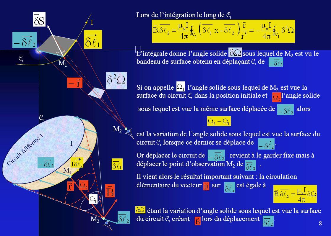 8 Lors de lintégration le long de C 1 Lintégrale donne langle solide sous lequel de M 2 est vu le bandeau de surface obtenu en déplaçant C 1 de. Si on