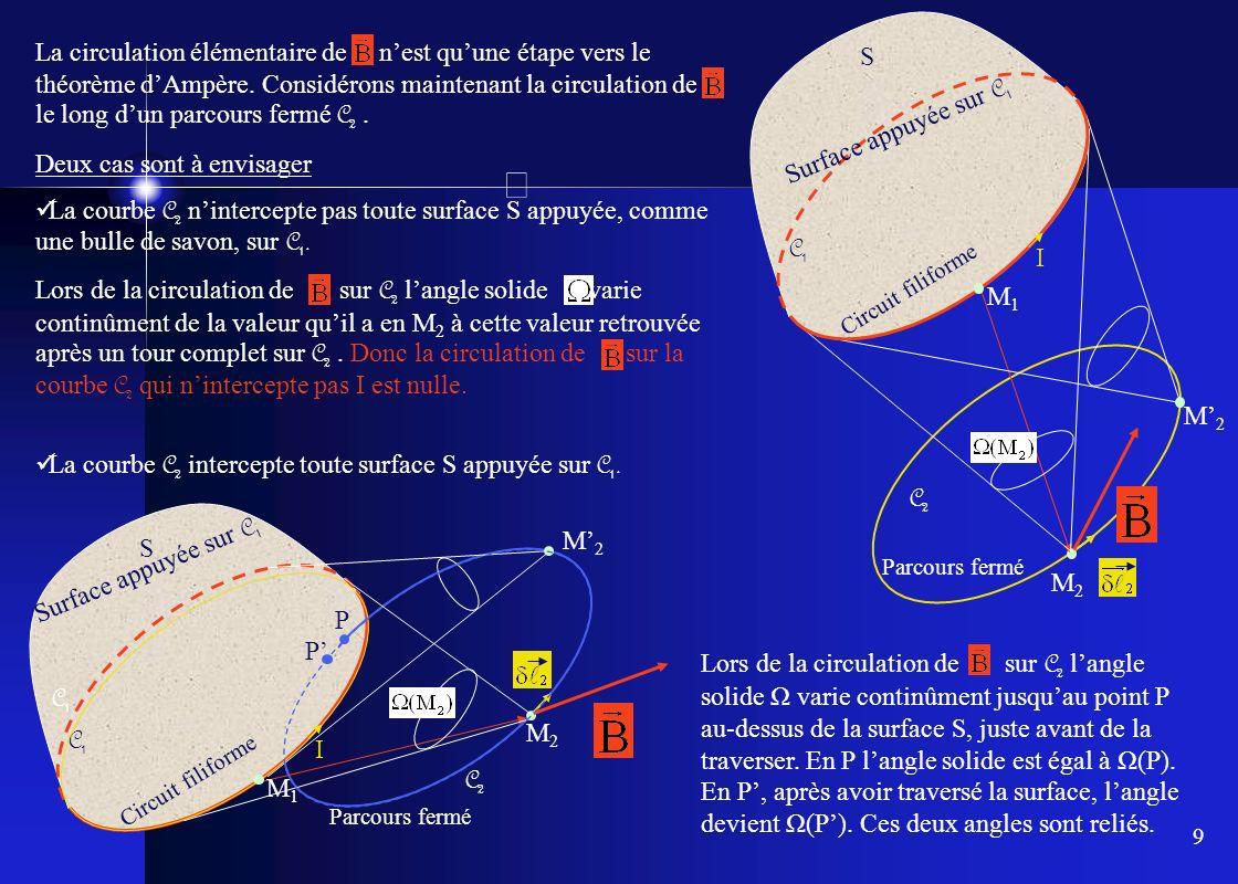 9 La circulation élémentaire de nest quune étape vers le théorème dAmpère. Considérons maintenant la circulation de le long dun parcours fermé C 2. De