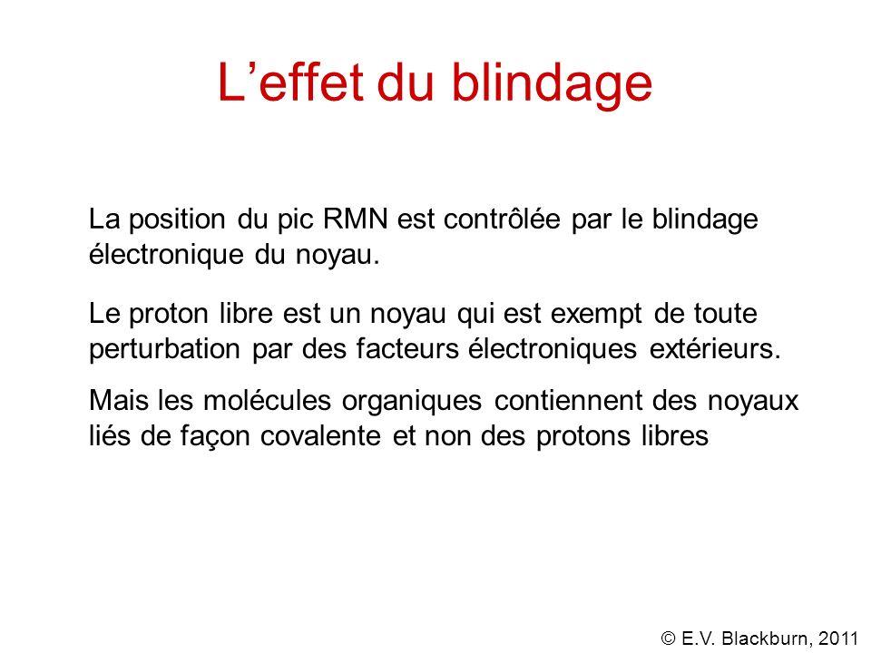 © E.V. Blackburn, 2011 Leffet du blindage La position du pic RMN est contrôlée par le blindage électronique du noyau. Le proton libre est un noyau qui