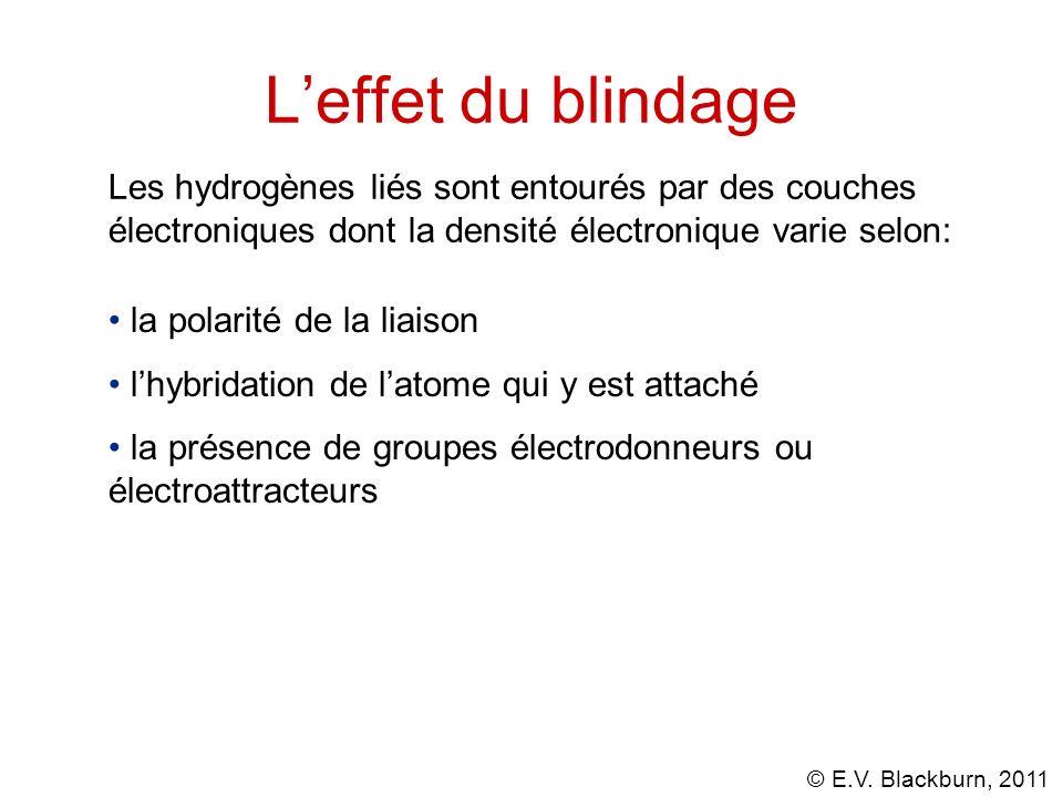 © E.V. Blackburn, 2011 Leffet du blindage Les hydrogènes liés sont entourés par des couches électroniques dont la densité électronique varie selon: la