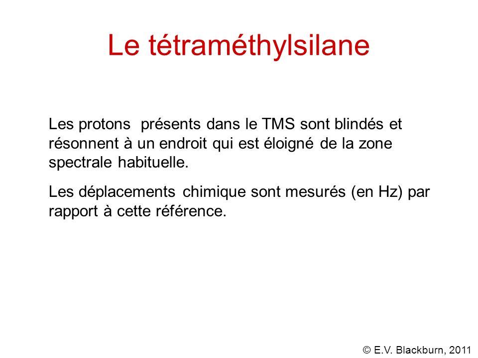© E.V. Blackburn, 2011 Le tétraméthylsilane Les protons présents dans le TMS sont blindés et résonnent à un endroit qui est éloigné de la zone spectra