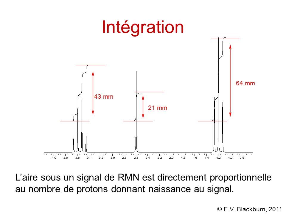 © E.V. Blackburn, 2011 Intégration Laire sous un signal de RMN est directement proportionnelle au nombre de protons donnant naissance au signal. 43 mm