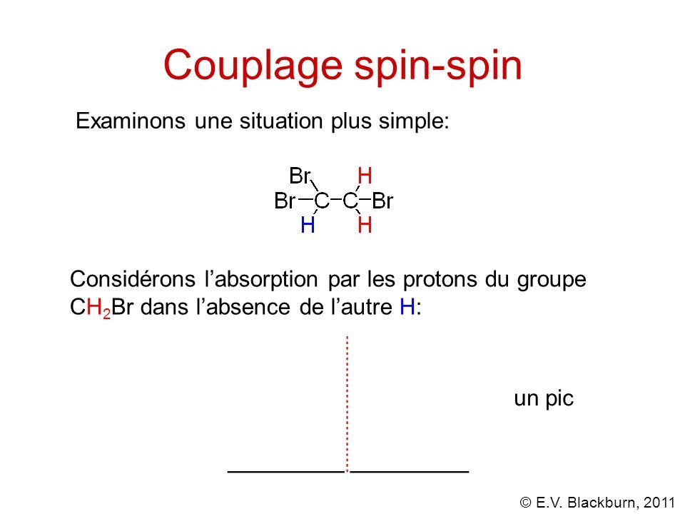 © E.V. Blackburn, 2011 Couplage spin-spin Examinons une situation plus simple: Considérons labsorption par les protons du groupe CH 2 Br dans labsence