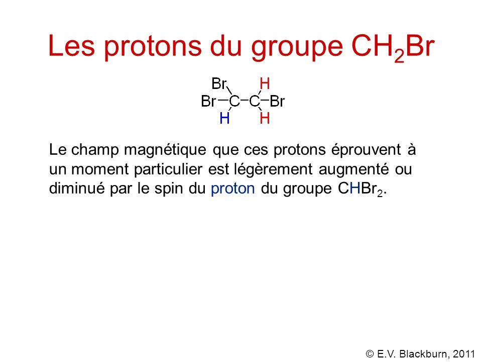 © E.V. Blackburn, 2011 Les protons du groupe CH 2 Br Le champ magnétique que ces protons éprouvent à un moment particulier est légèrement augmenté ou
