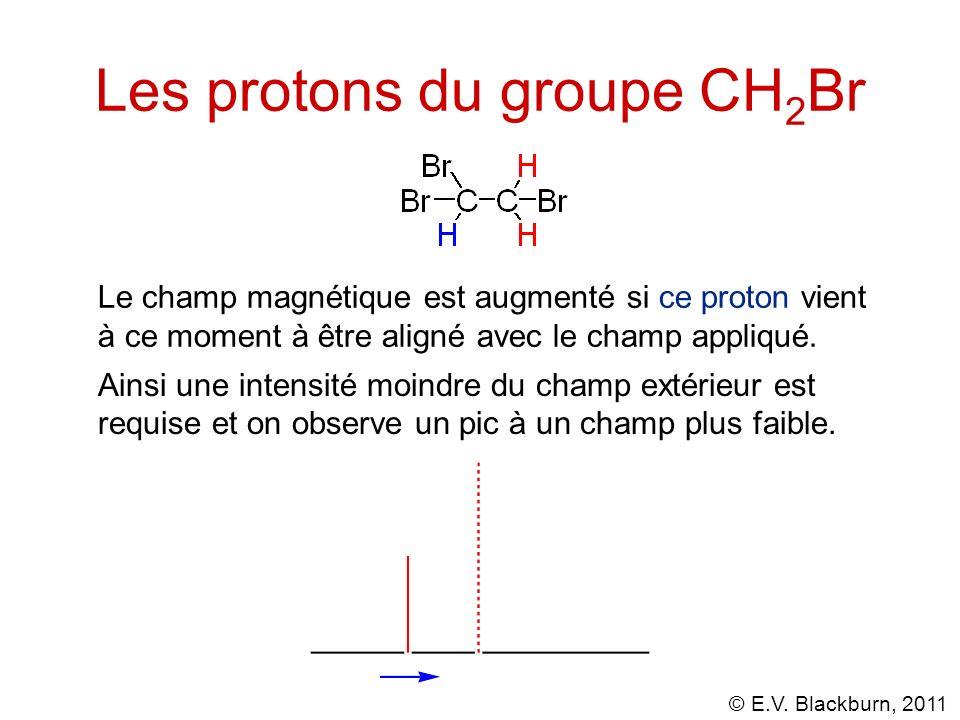© E.V. Blackburn, 2011 Les protons du groupe CH 2 Br Le champ magnétique est augmenté si ce proton vient à ce moment à être aligné avec le champ appli
