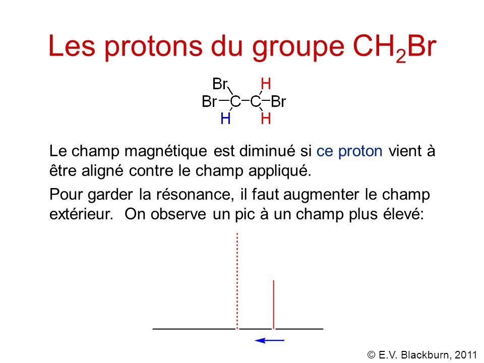 © E.V. Blackburn, 2011 Les protons du groupe CH 2 Br Le champ magnétique est diminué si ce proton vient à être aligné contre le champ appliqué. Pour g