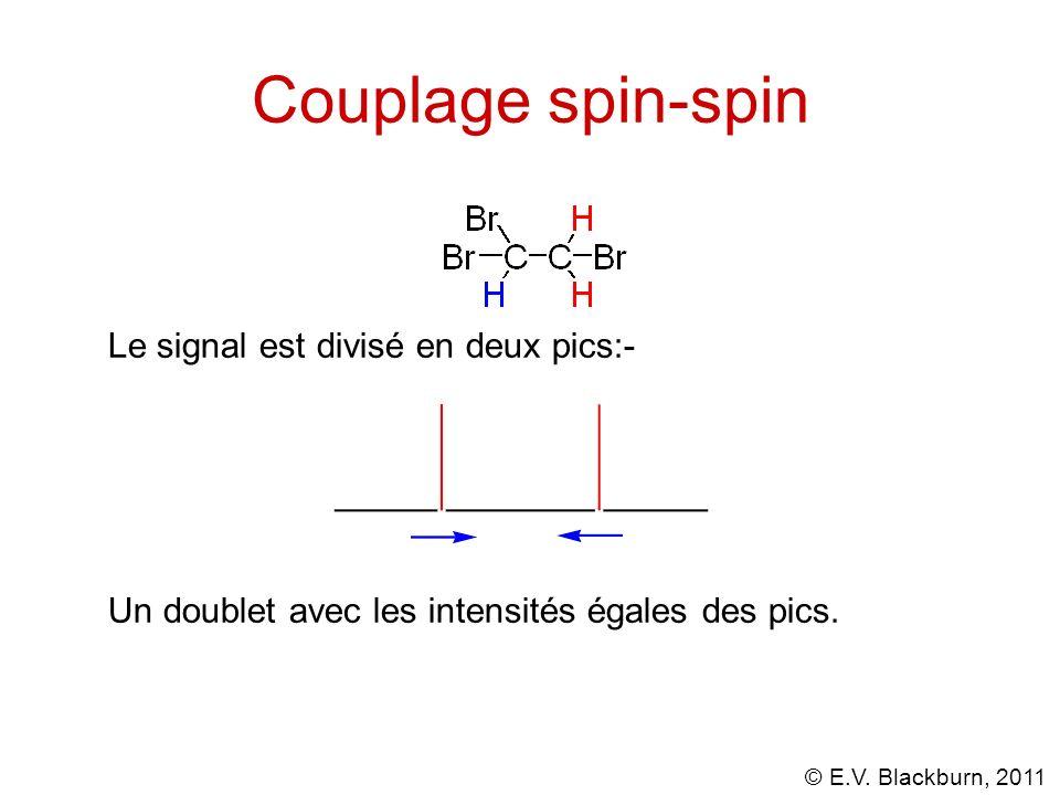 © E.V. Blackburn, 2011 Couplage spin-spin Le signal est divisé en deux pics:- Un doublet avec les intensités égales des pics.