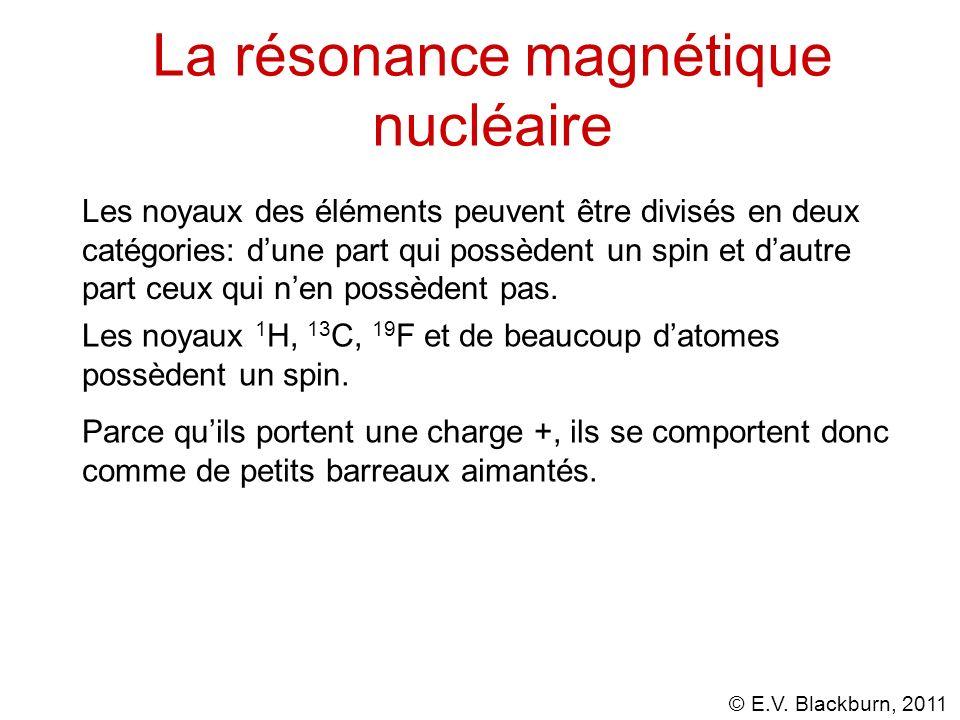 © E.V. Blackburn, 2011 La résonance magnétique nucléaire Les noyaux des éléments peuvent être divisés en deux catégories: dune part qui possèdent un s