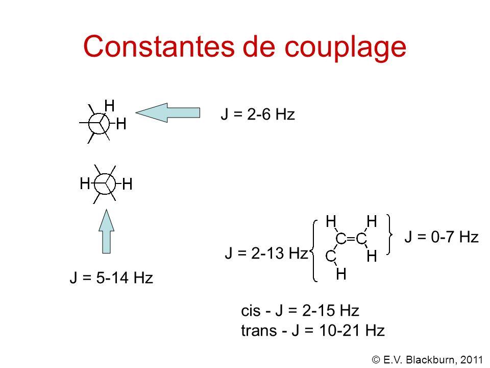 © E.V. Blackburn, 2011 Constantes de couplage J = 2-6 Hz J = 5-14 Hz J = 2-13 Hz J = 0-7 Hz cis - J = 2-15 Hz trans - J = 10-21 Hz